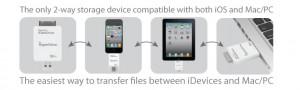 HyperDrive iFlashDrive - Флешка о двух концах